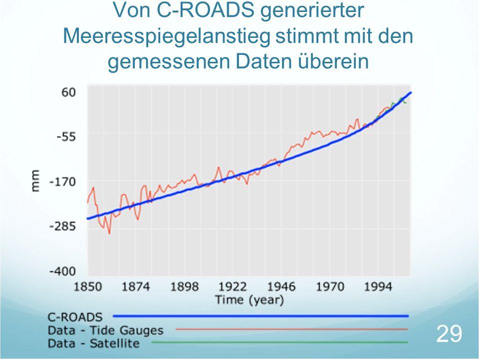 Von C-ROADS generierter Meeresspiegelanstieg stimmt mit den gemessenen Daten überein