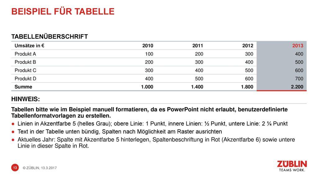 Mustertitel f r vorlage im format 16 9 ppt video online for Tabelle mit 9 spalten