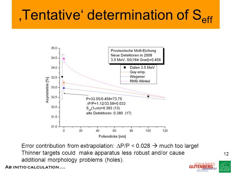 'Tentative' determination of Seff