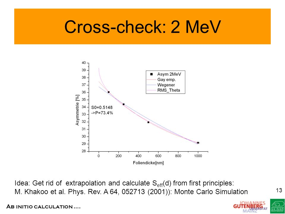 Cross-check: 2 MeVIdea: Get rid of extrapolation and calculate Seff(d) from first principles: