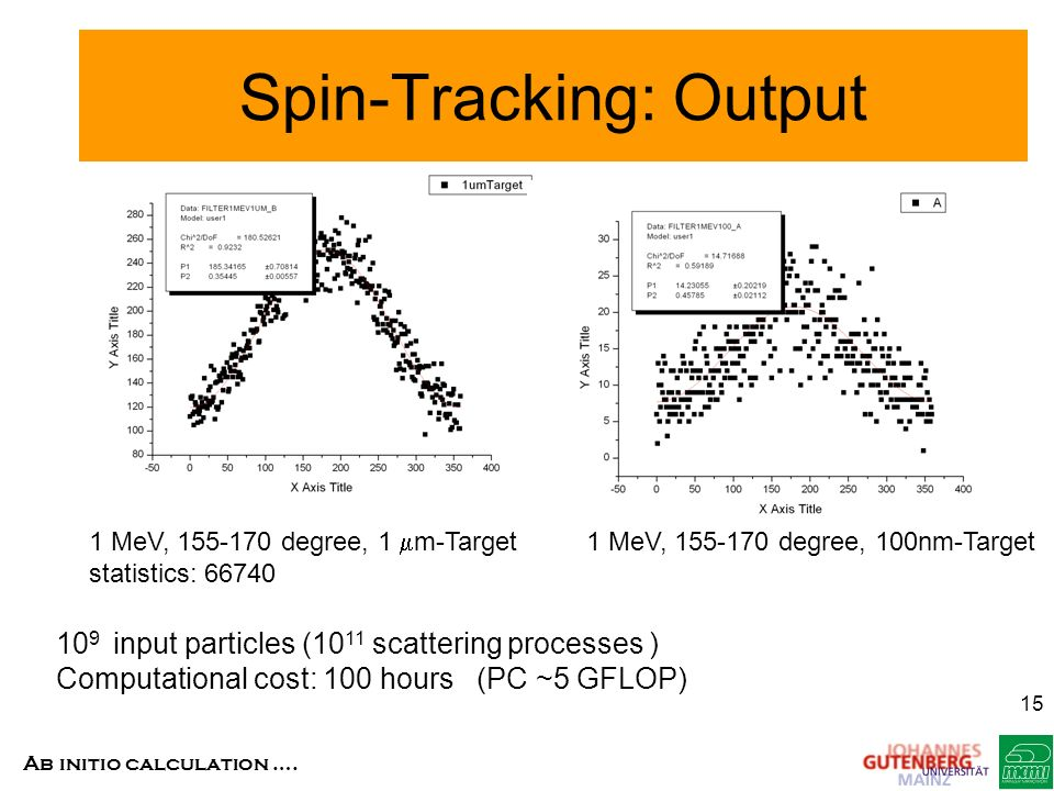 Spin-Tracking: Output