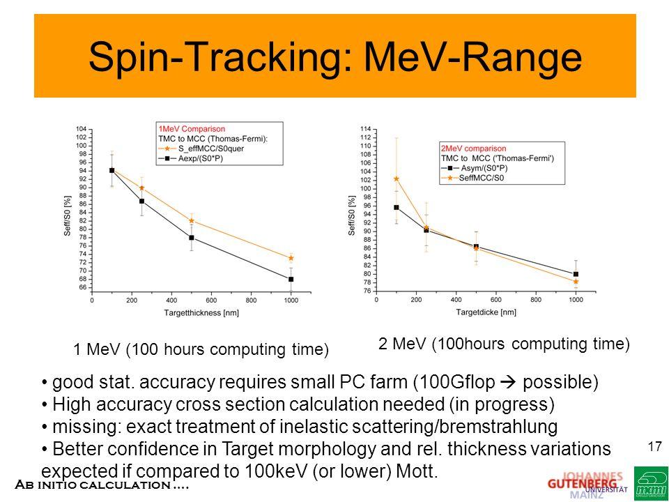Spin-Tracking: MeV-Range