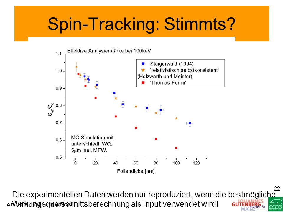 Spin-Tracking: Stimmts