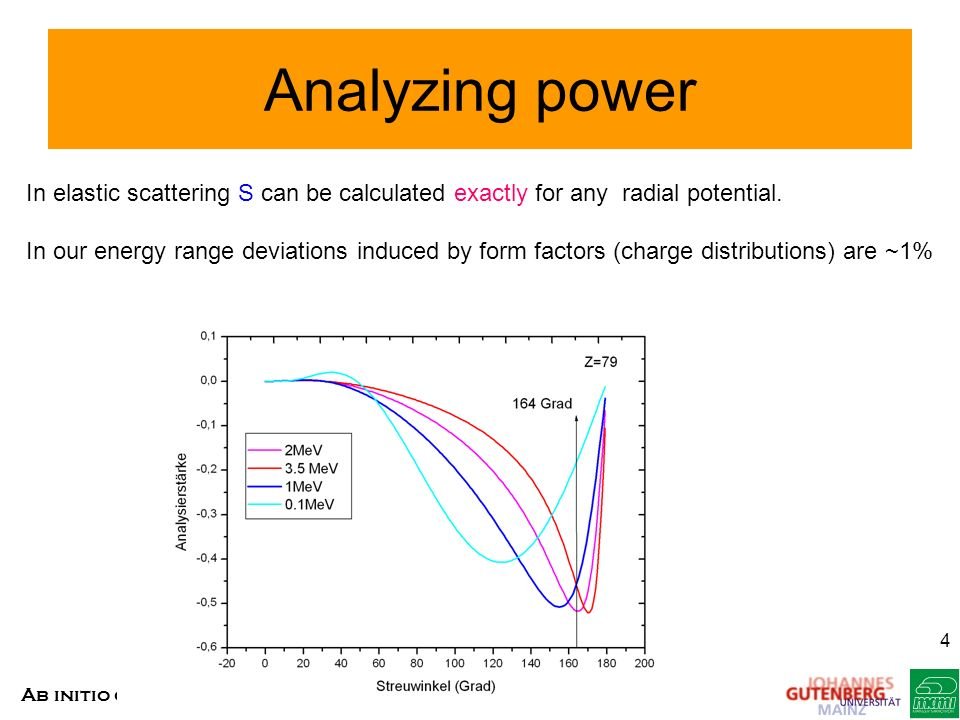 Analyzing power In elastic scattering S can be calculated exactly for any radial potential.