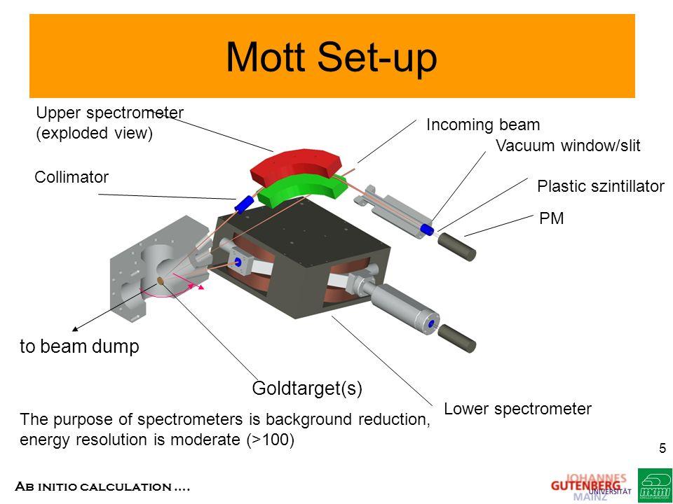 Mott Set-up Plastikszintillator Kollimator, 4mm-dia to beam dump