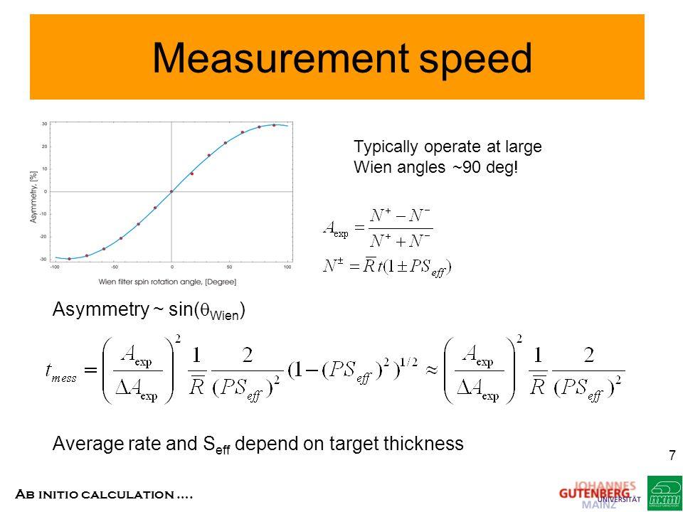 Measurement speed Asymmetry ~ sin(qWien)