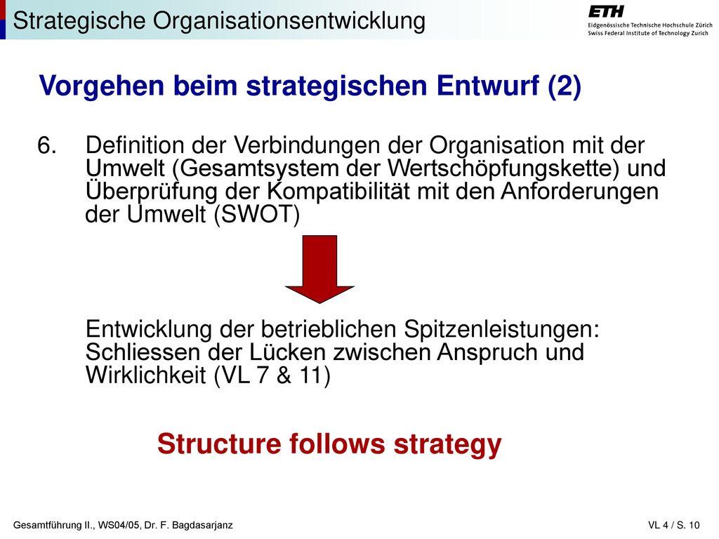 Ziemlich Strategische Analysevorlage Zeitgenössisch - Beispiel ...