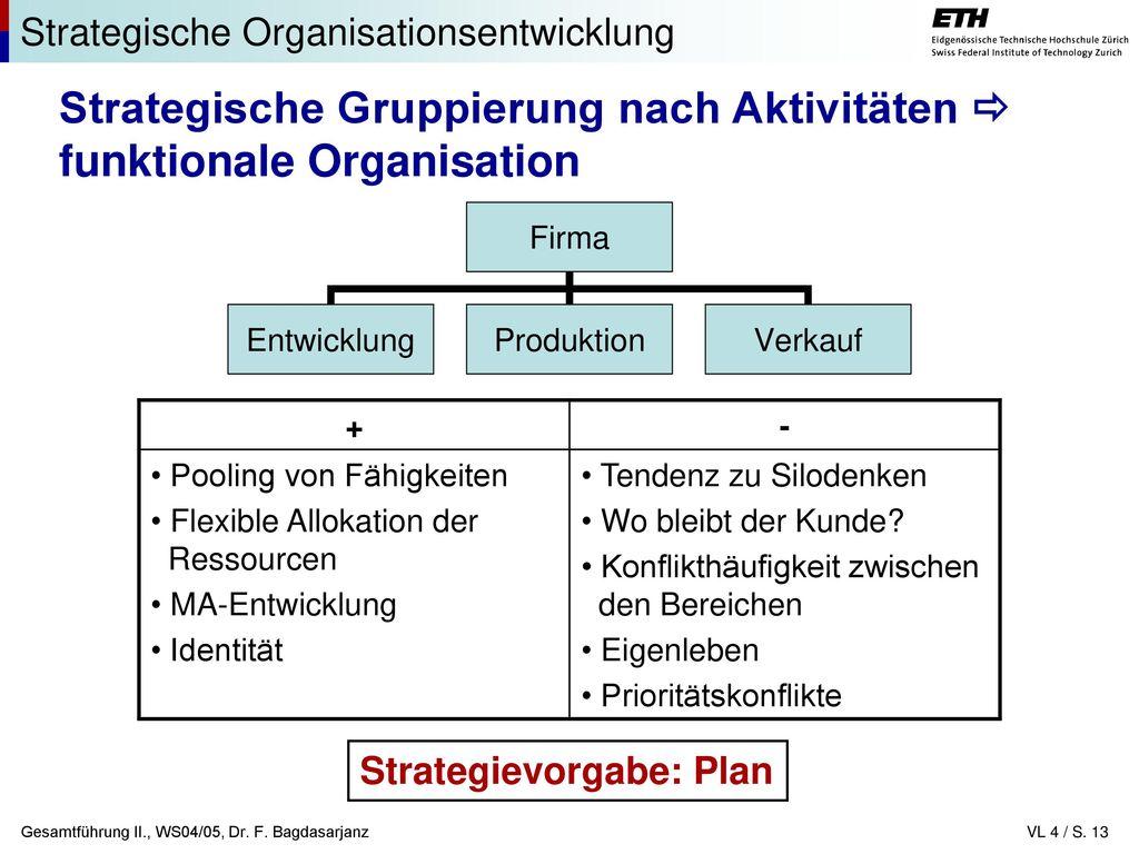 Großzügig Technologie Strategischen Plan Vorlage Zeitgenössisch ...