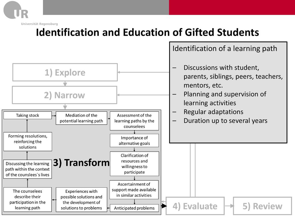 education for gifted students Math education for gifted students math education for gifted students offers information about how to differentiate for mathematically gifted students, as well as tried-and-true instructional strategies to employ, including tiered lessons, distance learning, and activities combining architecture and math.