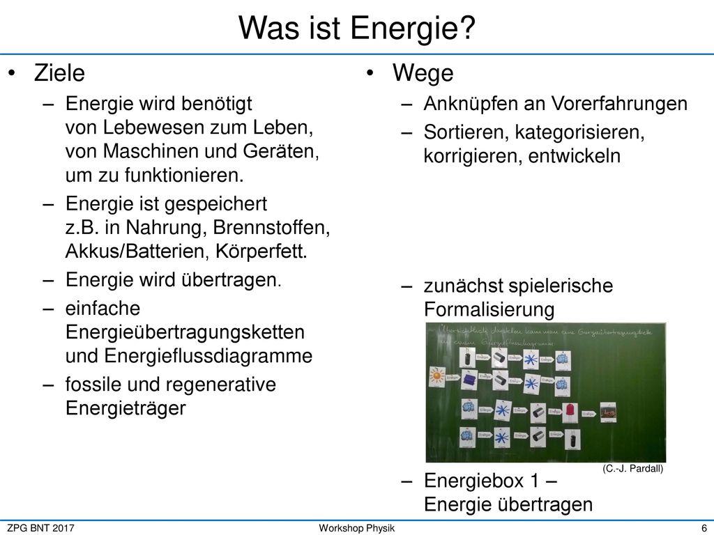 Beste Idt Energie Lebenslauf Galerie - Bilder für das Lebenslauf ...