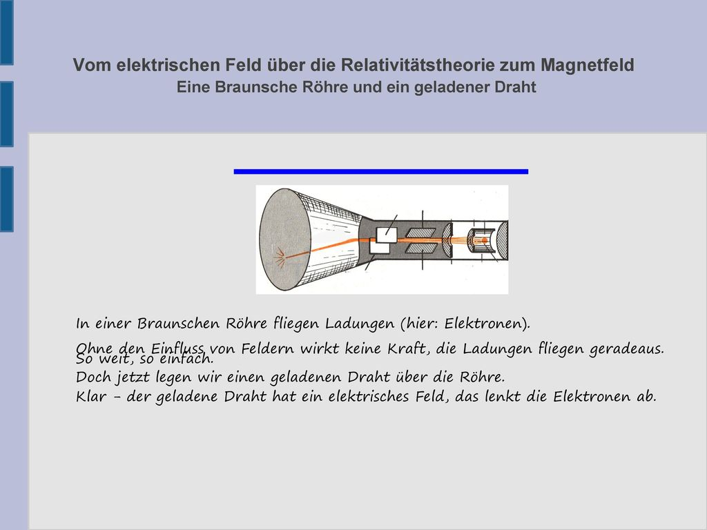 Großartig Feld Zaundrahtverdrehwerkzeug Bilder - Elektrische ...