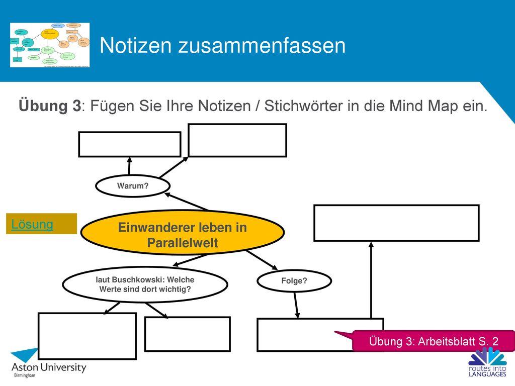 Funky Benennen Sie Die Notizen Arbeitsblatt Picture Collection ...