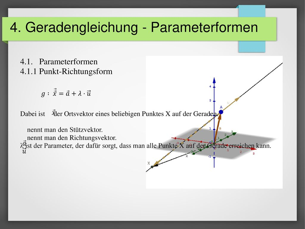 mathematik 11 analytische geomerie ppt video online herunterladen. Black Bedroom Furniture Sets. Home Design Ideas