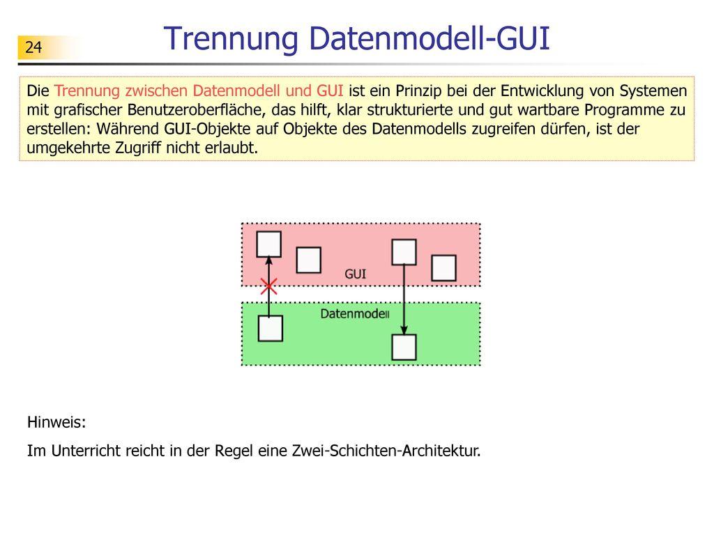 Konzepte objektorientierter programmierung datenmodell for 3 schichten architektur