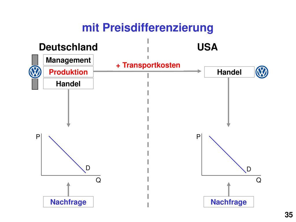 handelsbeziehung deutschland usa