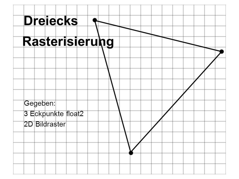 Dreiecks Rasterisierung Gegeben: 3 Eckpunkte float2 2D Bildraster