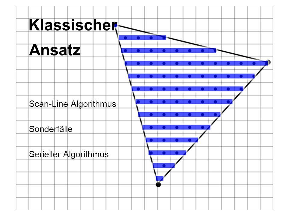 Klassischer Ansatz Scan-Line Algorithmus Sonderfälle