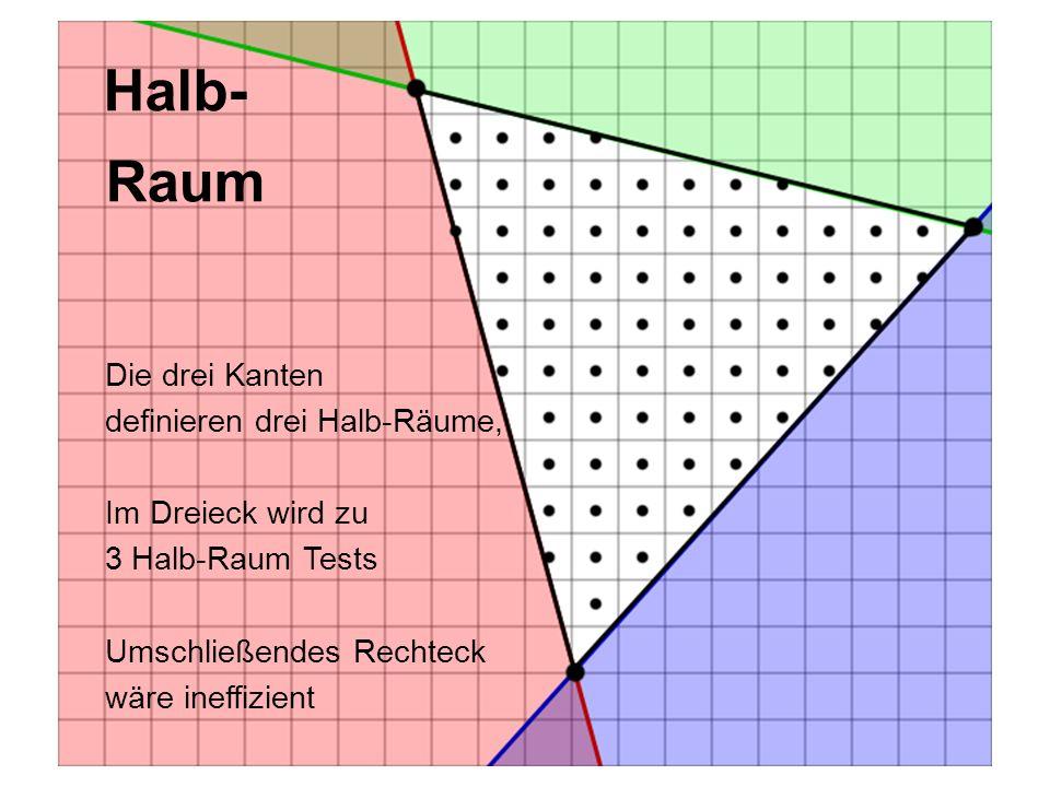Halb- Raum Die drei Kanten definieren drei Halb-Räume,