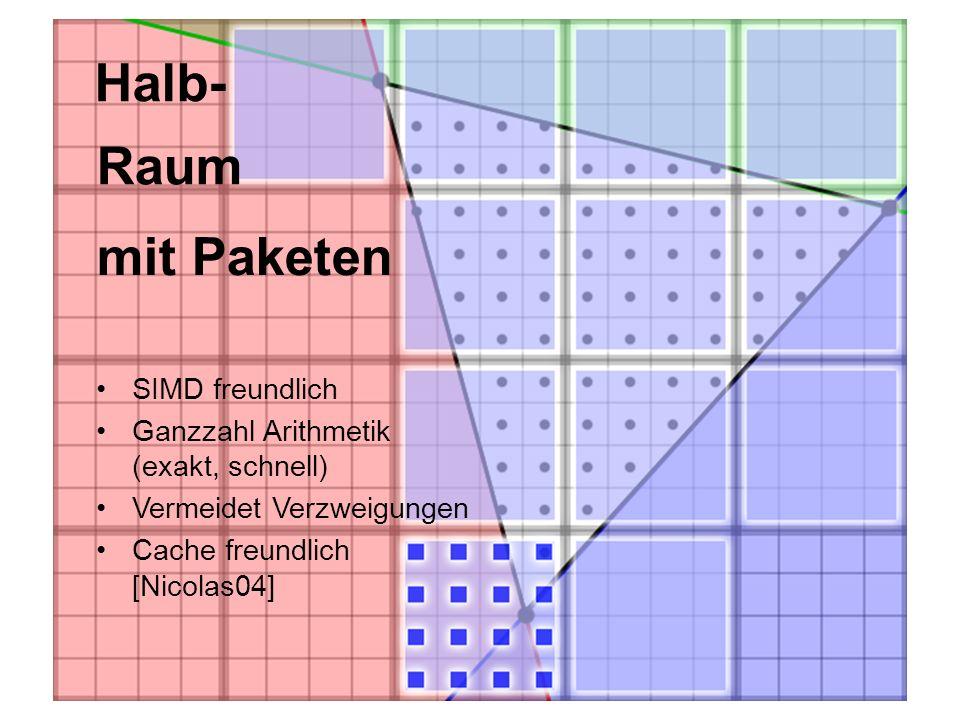 Halb- Raum mit Paketen SIMD freundlich