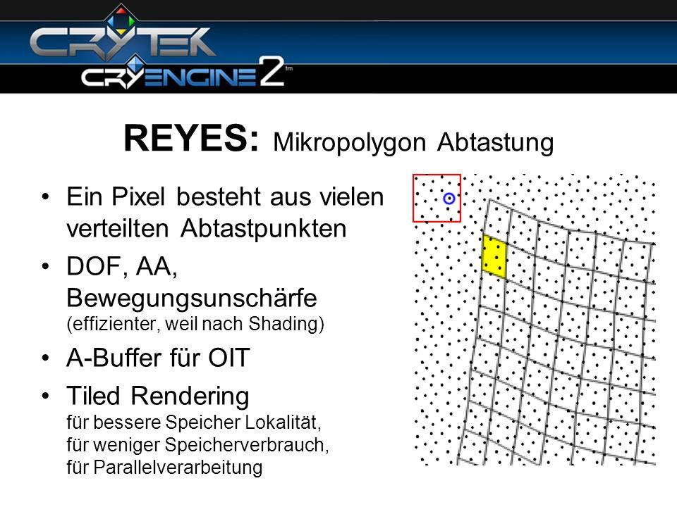 REYES: Mikropolygon Abtastung