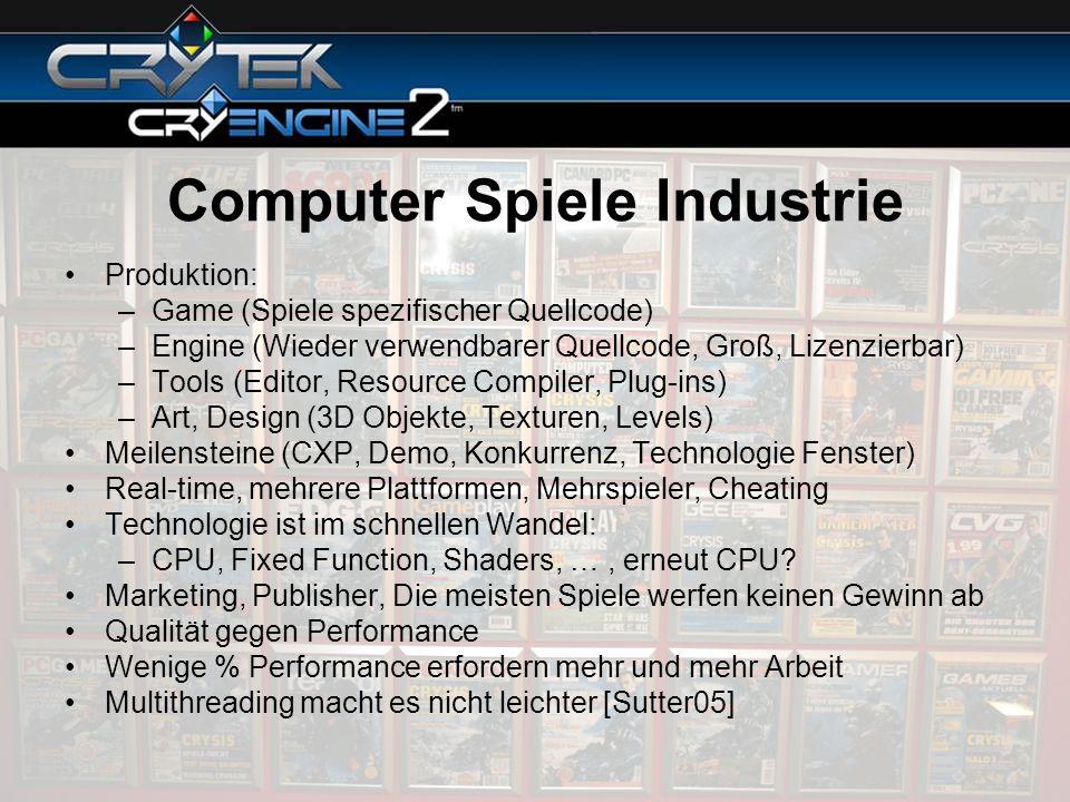 Computer Spiele Industrie