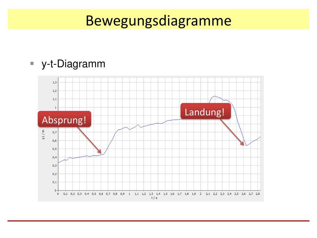 Tolle Patienten Diagramm Vorlage Bilder - Beispiel Business ...