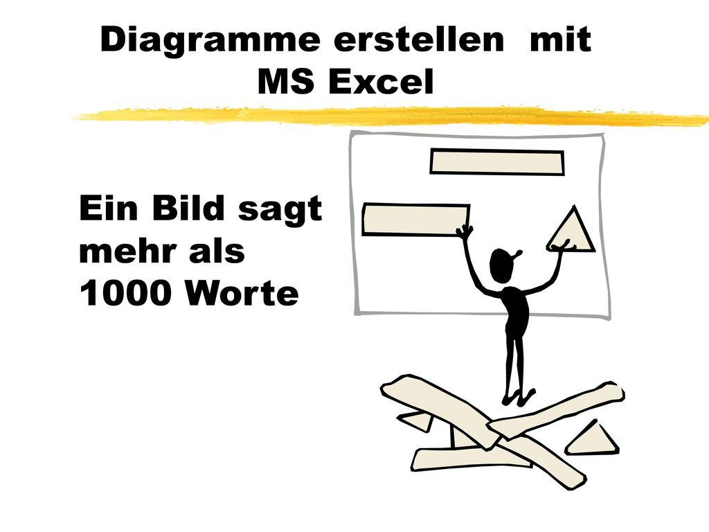 Diagramme Erstellen Mit Ms Excel