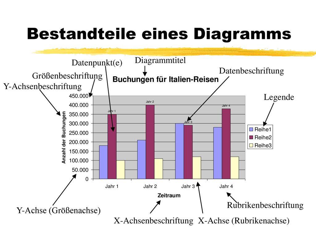 Groß Diagrammhersteller Online Ideen - Schaltplan Serie Circuit ...