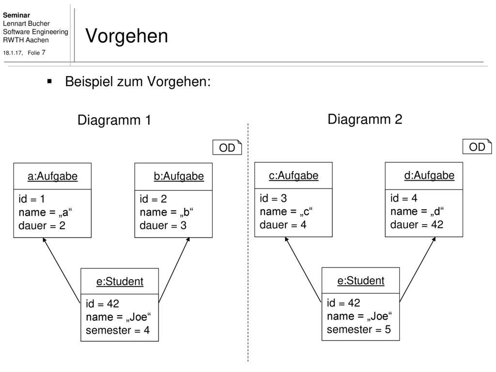 Großartig Einzeiliges Diagramm Des Wohnhauses Zeitgenössisch - Der ...