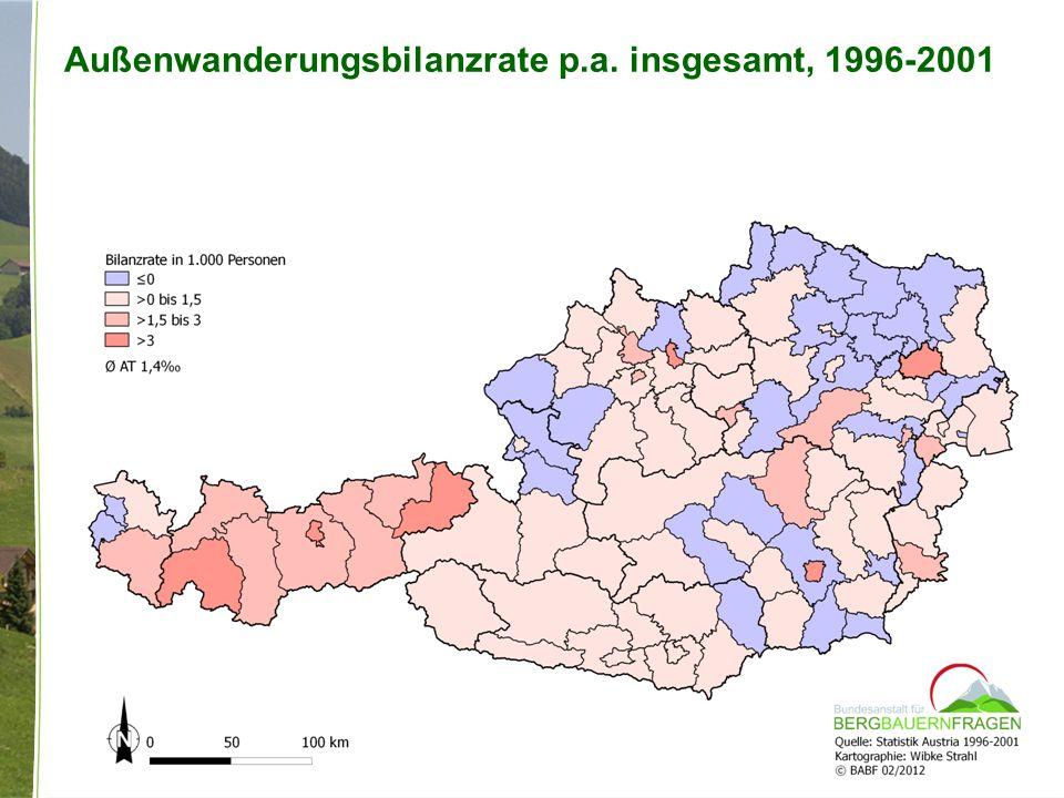 Außenwanderungsbilanzrate p.a. insgesamt, 1996-2001