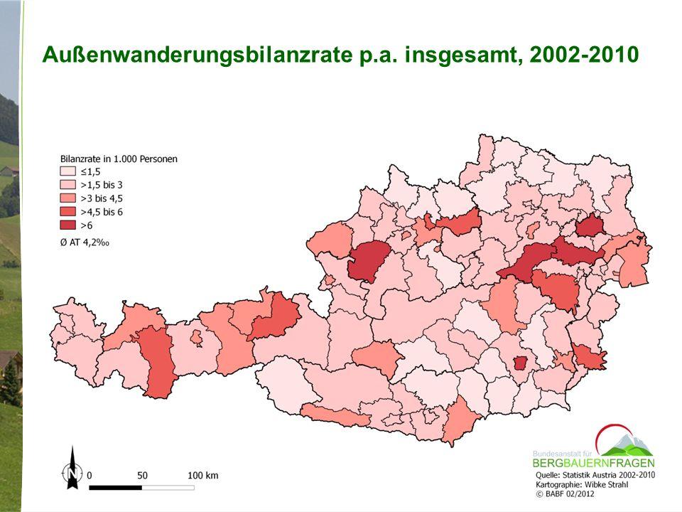 Außenwanderungsbilanzrate p.a. insgesamt, 2002-2010