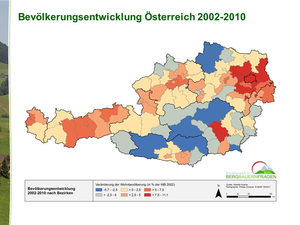 Bevölkerungsentwicklung Österreich 2002-2010