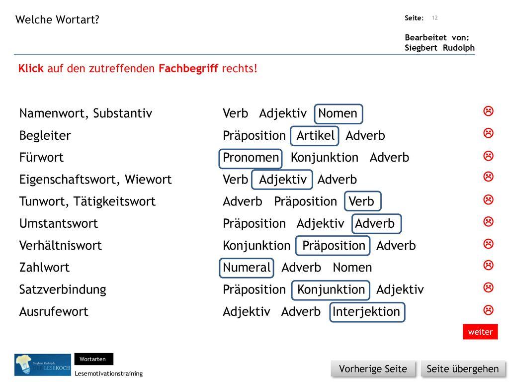 Berühmt Adjektiv Nomen Verb Arbeitsblatt Galerie - Mathe ...