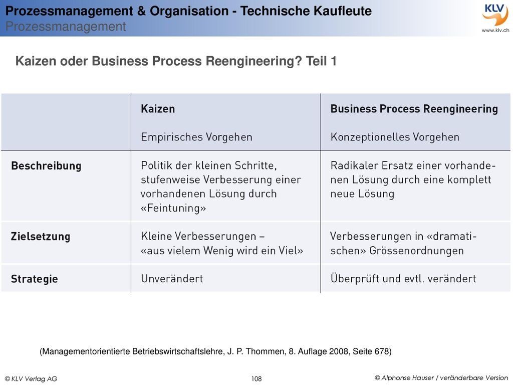 Kaizen oder Business Process Reengineering Teil 1