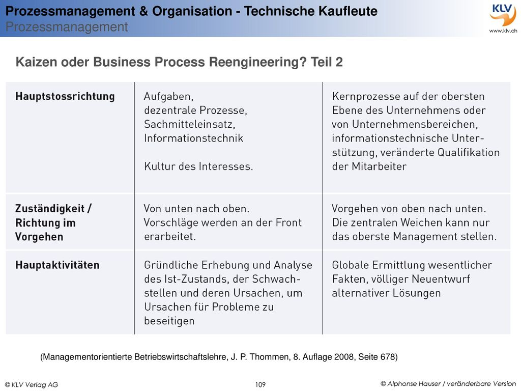 Kaizen oder Business Process Reengineering Teil 2