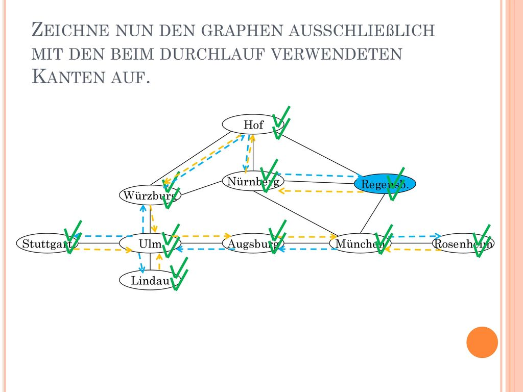 Berühmt Graph Blatt Herunterladen Zeitgenössisch - Bilder für das ...