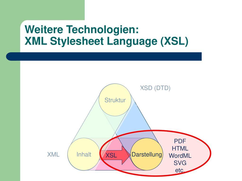 Groß Xslt Wendet Vorlagen An Ideen - Entry Level Resume Vorlagen ...