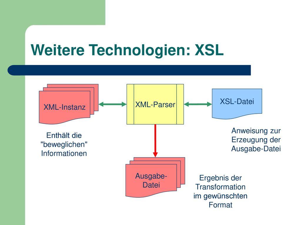 Nett Xsl Für Vorlagen Zeitgenössisch - Beispielzusammenfassung Ideen ...