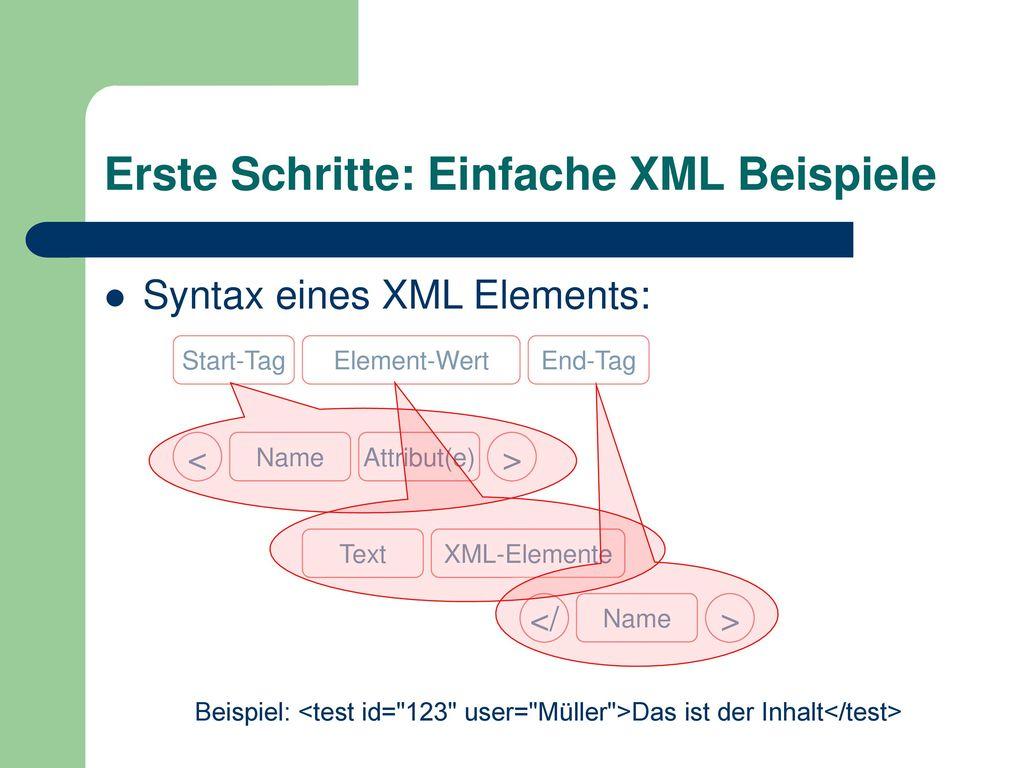 Erfreut Einfache Einfache Beispiele Ideen - Beispielzusammenfassung ...