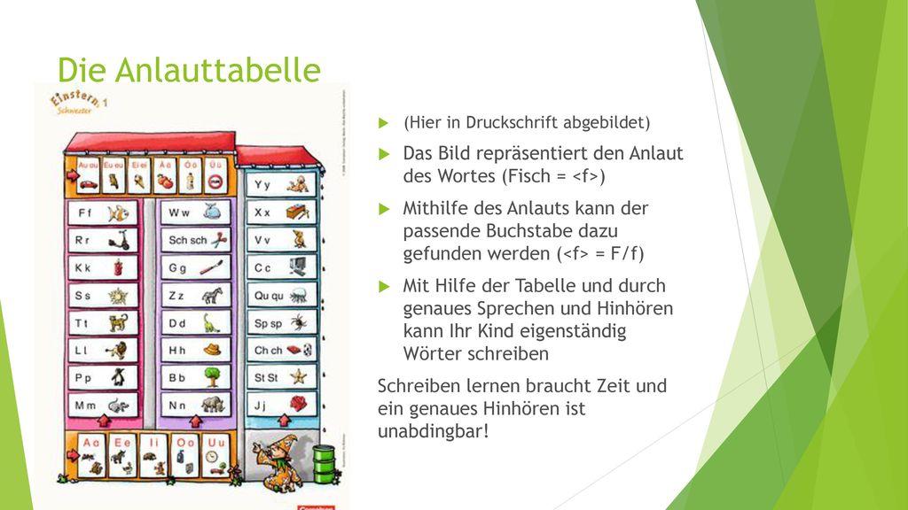 Atemberaubend Worte Einer Tabelle Für Den Kindergarten Zu Schreiben ...