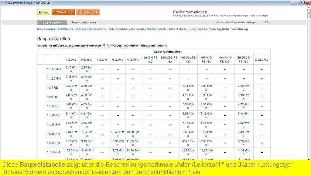 altmetallpreise aktuell tabelle