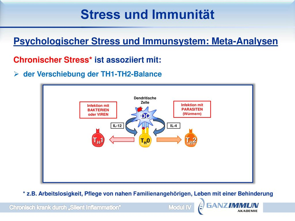 virus und bakterielle infektion