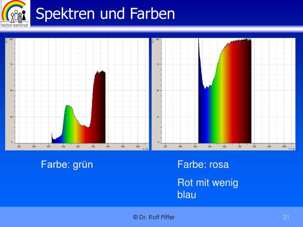 Beste Grün Farben Galerie - Schlafzimmer Ideen - losviajes.info