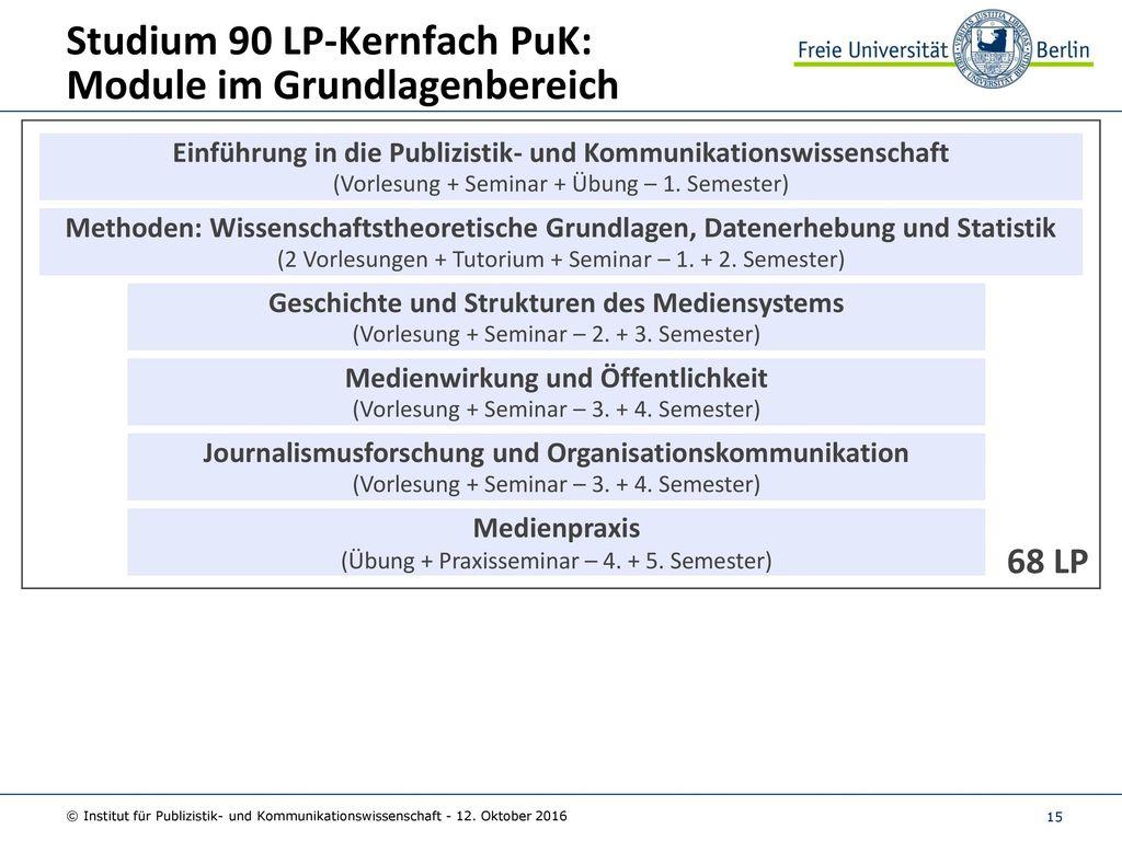 publizistik und kommunikationswissenschaft fu