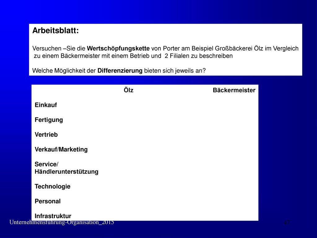 Charmant Powerpoint Vorlage Für Die Wertschöpfungskette ...
