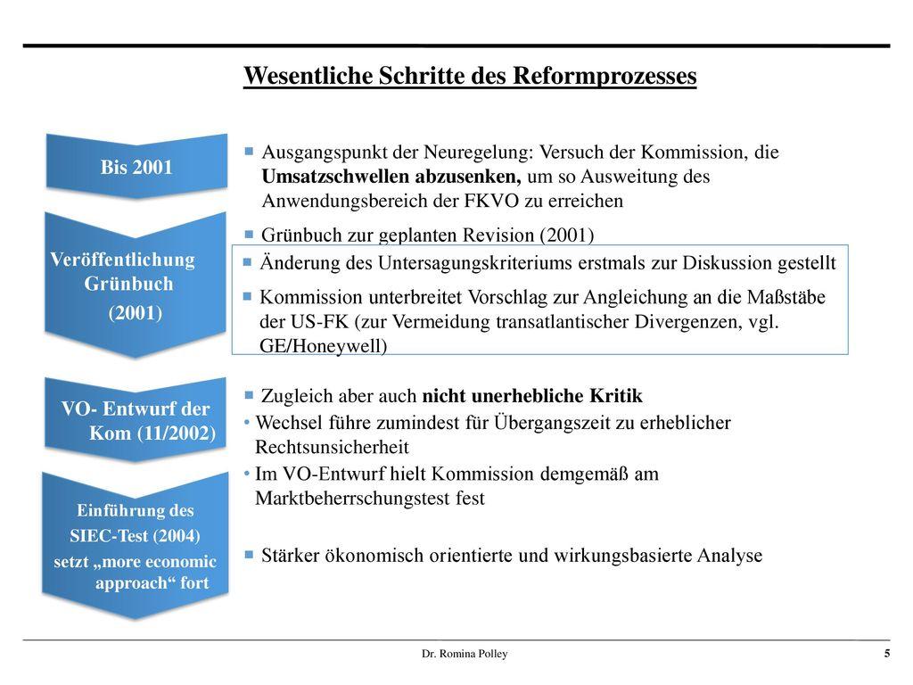 Gemütlich Häufige Anwendung Lebenslauf Hochladen Galerie ...