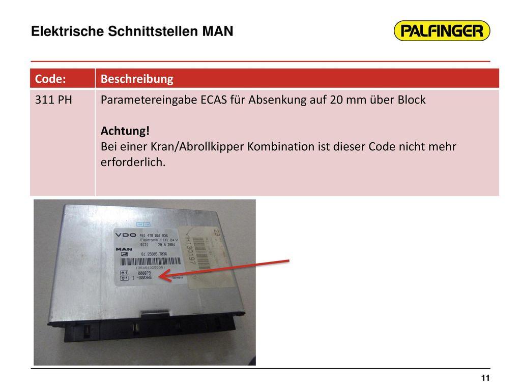 Ziemlich Was Ist Elektrischer Code Bilder - Der Schaltplan - greigo.com