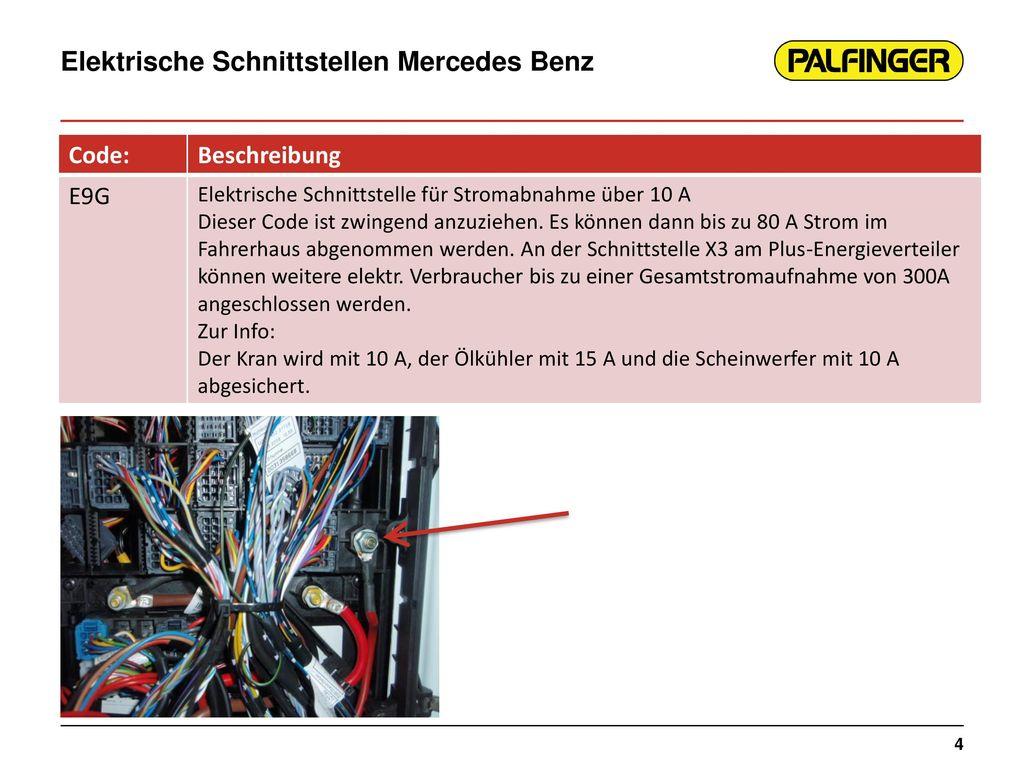 Niedlich Mercedes Benz Fensterheber Schaltplan Fotos - Der ...