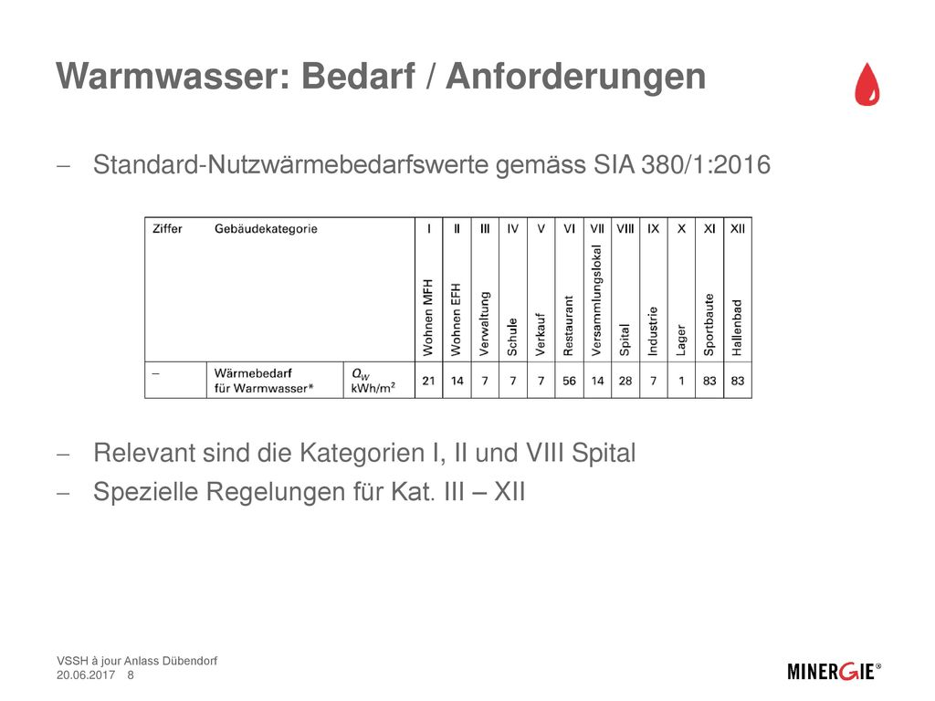 Atemberaubend Warmwasser Diagramm Galerie - Elektrische Schaltplan ...