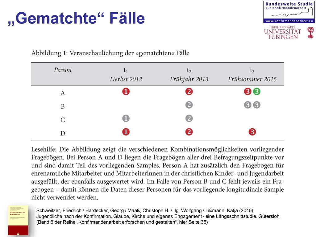Schön Frei Bedruckbare Bibel Arbeitsblatt Für Die Jugend Fotos ...